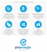 Franquicia Proenergía imagen 1